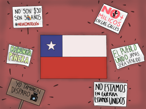 Protests in Chile: The Movement to End Economic and Social Inequality