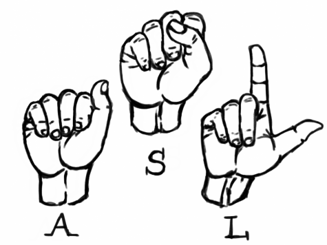 American Sign Language: Foreign Language Option or Visual English?
