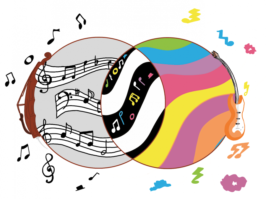 Pop Music Inspired By Classical Music: Is There a Superior Genre?