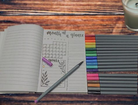 All About Journaling